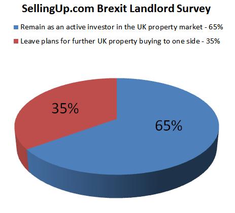 brexit_survey_chart