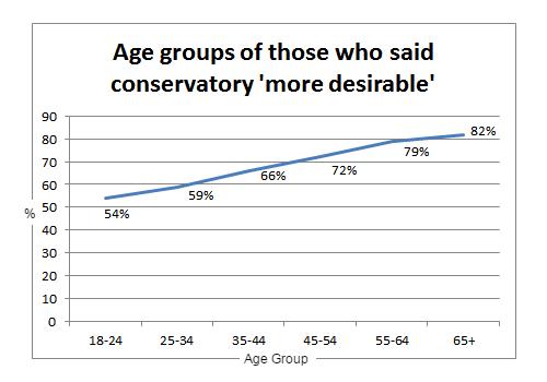 conservatory_graph3