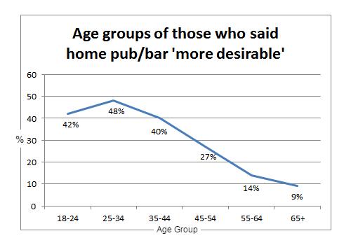 pub_graph3